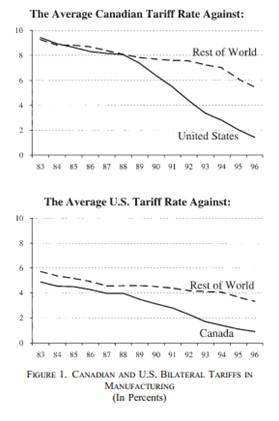 IMG 3 - US Tariff
