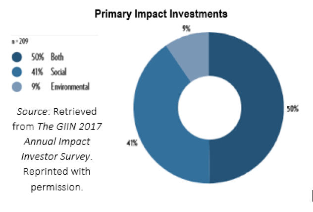 Social impact investment and philosophers templeton emerging markets investment trust plc stock price